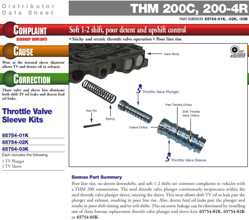 200 4r th200 4r kickdown question team camaro tech 2004 wiring diagram jayco at virtualis.co